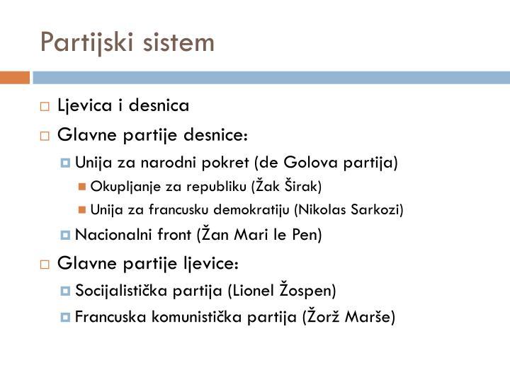 Partijski sistem
