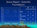score report scientific foundations