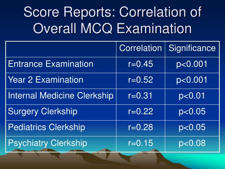 Score Reports: Correlation of Overall MCQ Examination