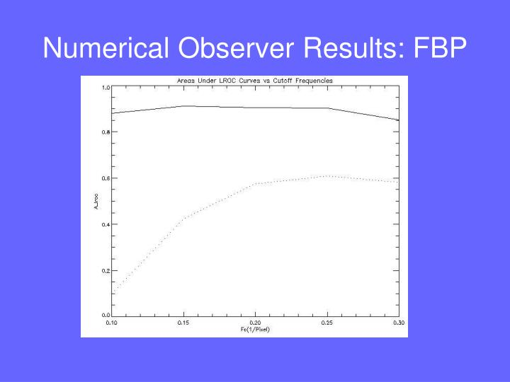 Numerical Observer Results: FBP