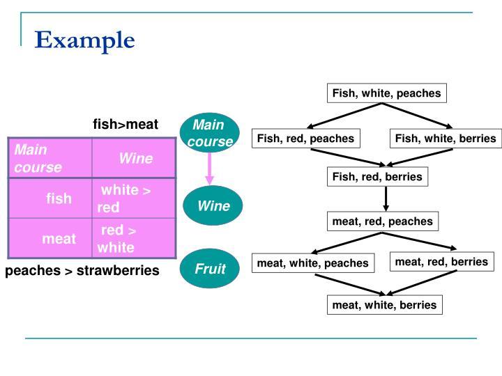 Fish, white, peaches