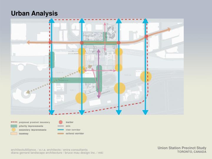Urban Analysis