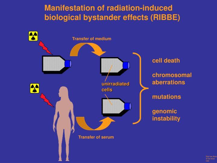 Manifestation of radiation-induced