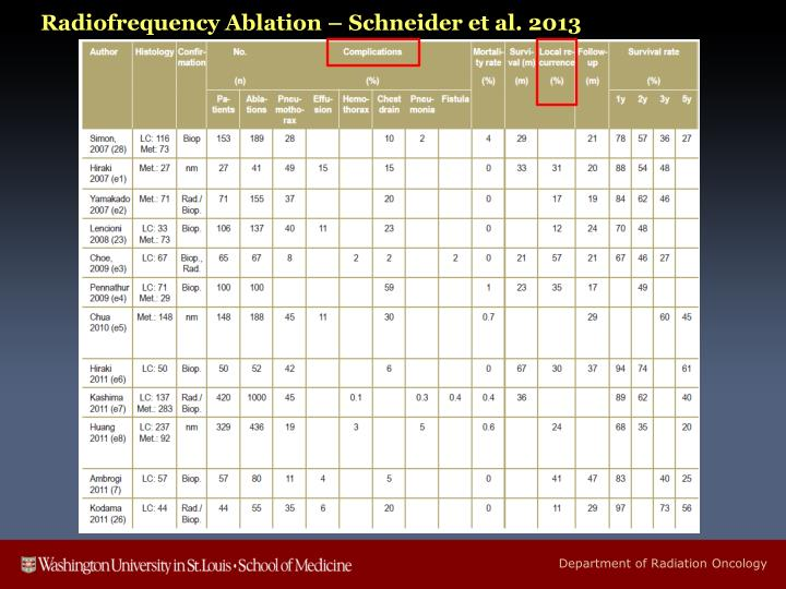 Radiofrequency Ablation – Schneider et al. 2013