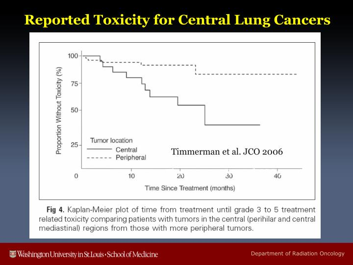 Reported Toxicity for Central Lung Cancers