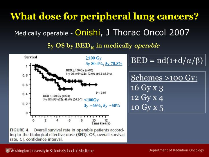What dose for peripheral lung cancers?