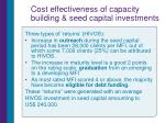 cost effectiveness of capacity building seed capital investments