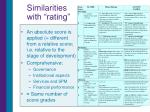 similarities with rating