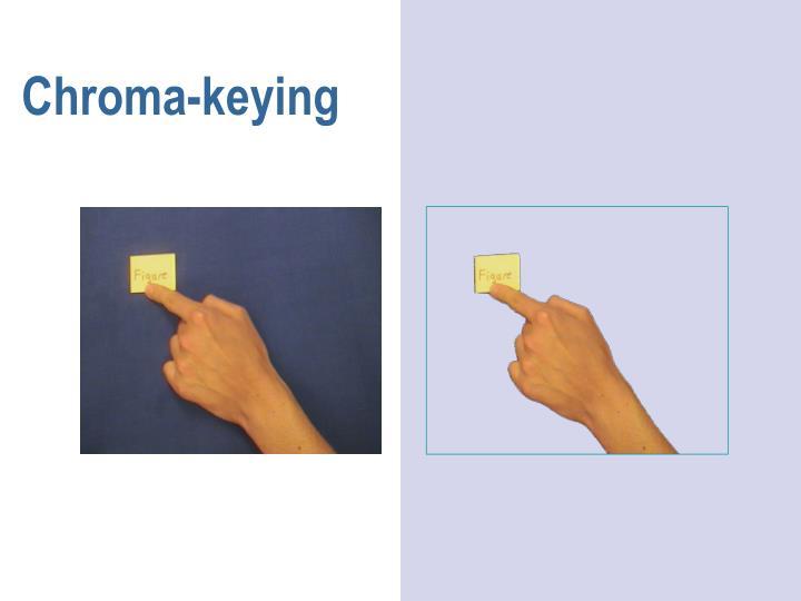 Chroma-keying