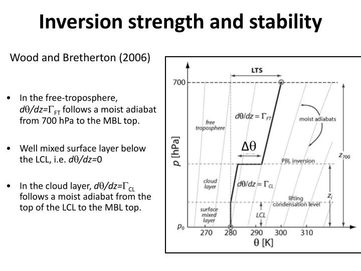 Inversion strength and stability