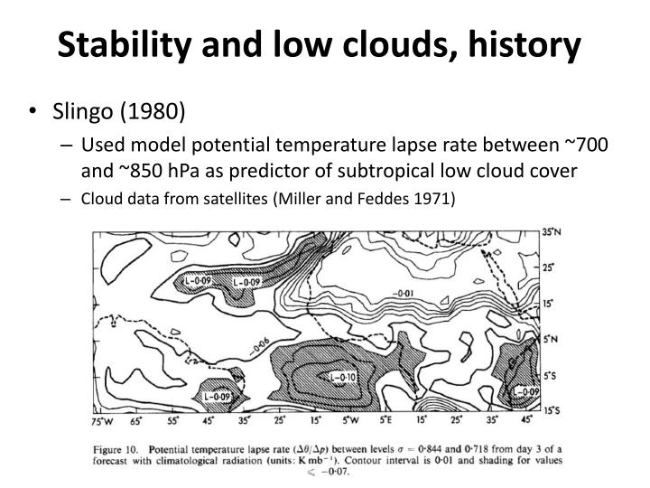 Stability and low clouds, history