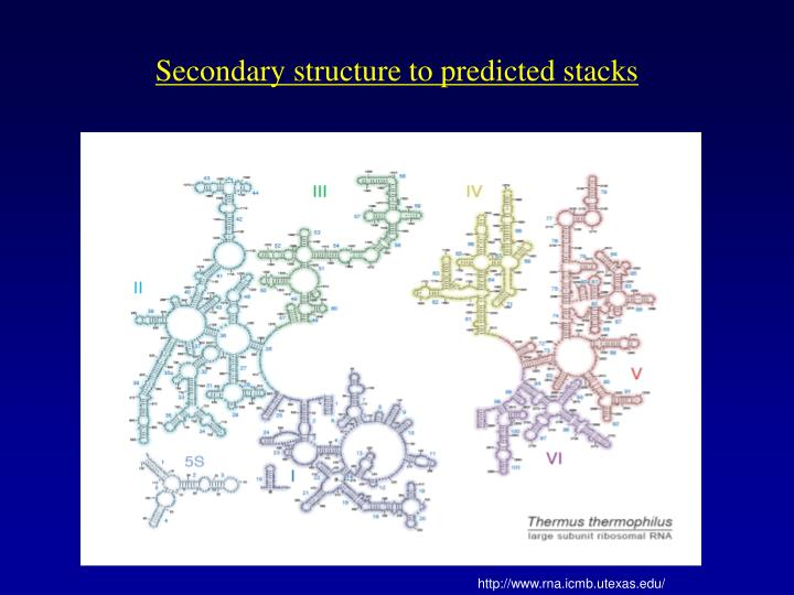 Secondary structure to predicted stacks