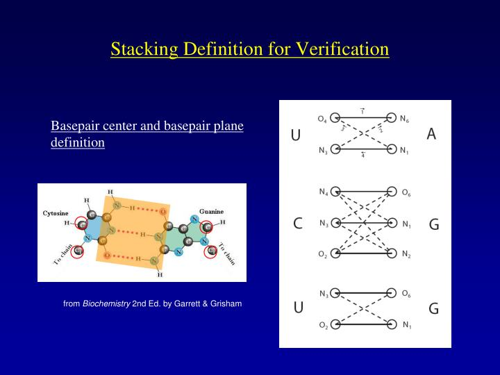 Stacking Definition for Verification