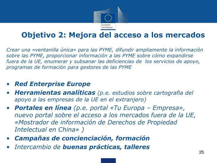 Objetivo 2: Mejora del acceso a los mercados