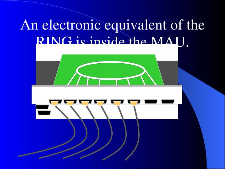 An electronic equivalent of the RING is inside the MAU.