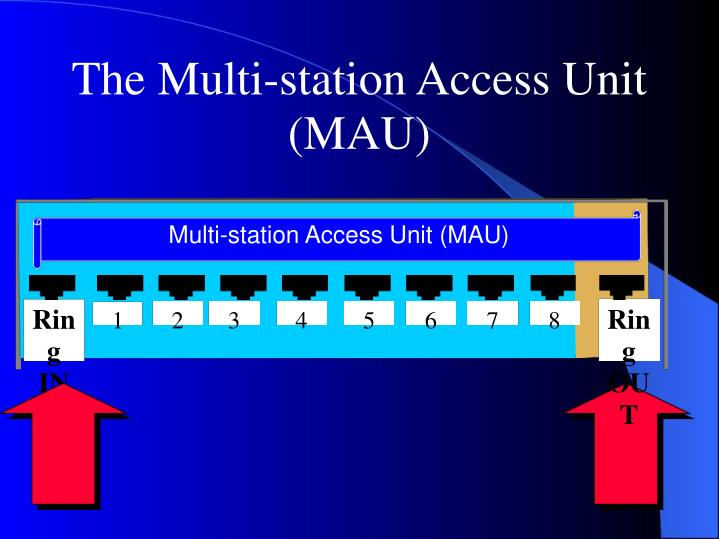 The Multi-station Access Unit (MAU)