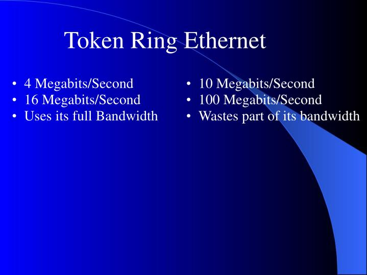 Token Ring Ethernet