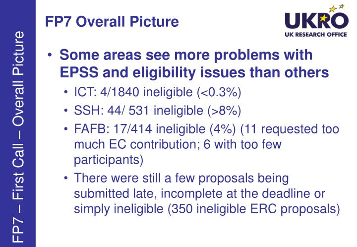 FP7 Overall Picture
