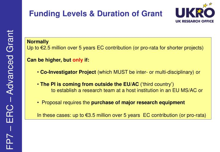 Funding Levels & Duration of Grant