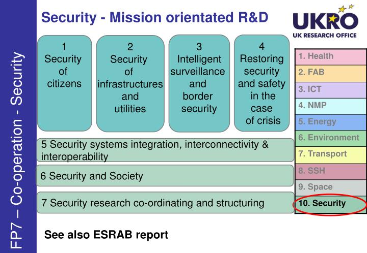 Security - Mission orientated R&D