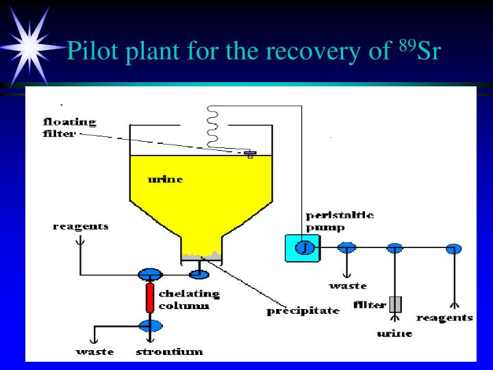 Pilot plant for the recovery of