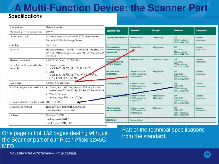 A Multi-Function Device: the Scanner Part
