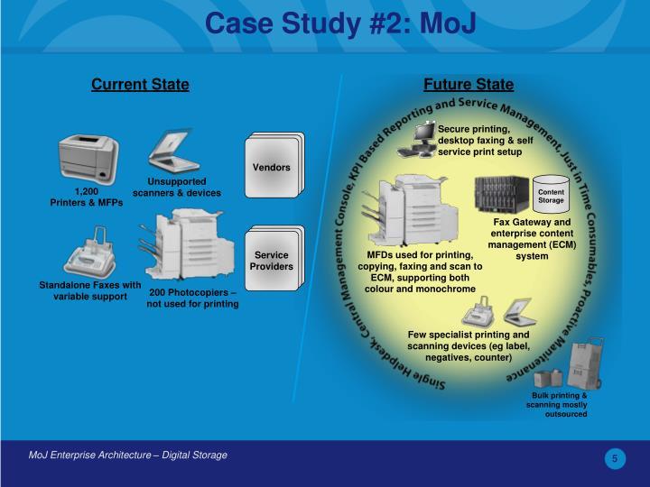 Case Study #2: MoJ