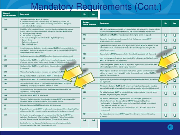 Mandatory Requirements (Cont.)