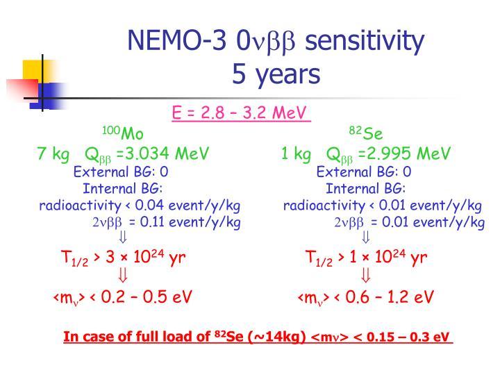 NEMO-3 0