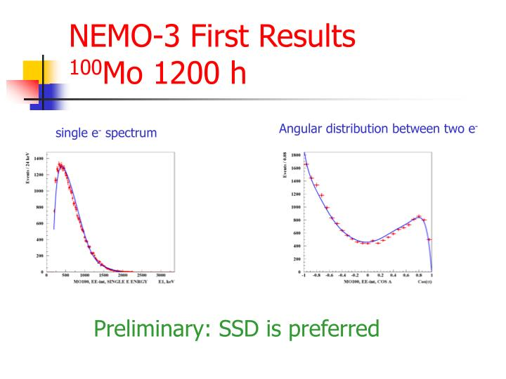 NEMO-3 First Results