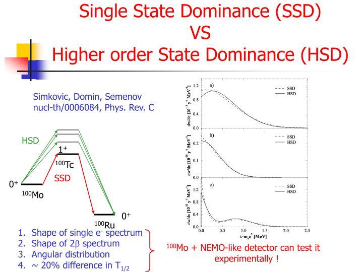 Single State Dominance (SSD)