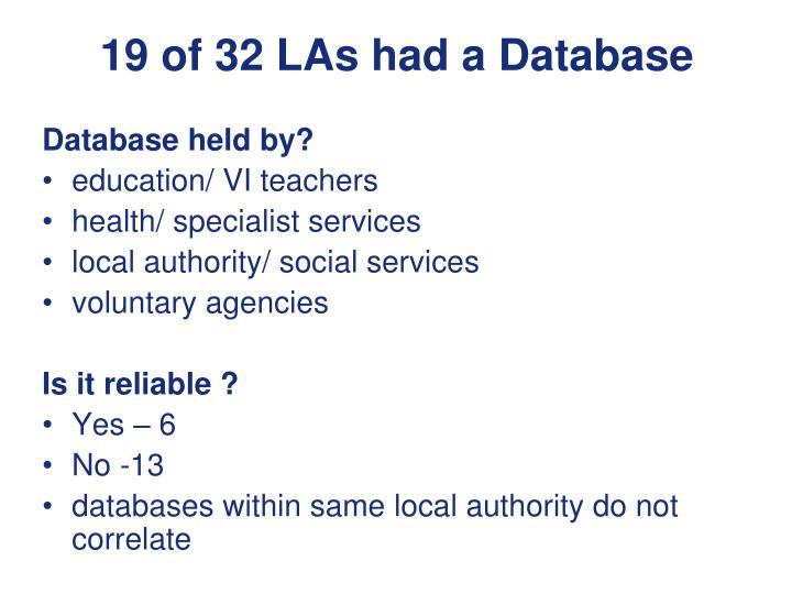 19 of 32 LAs had a Database