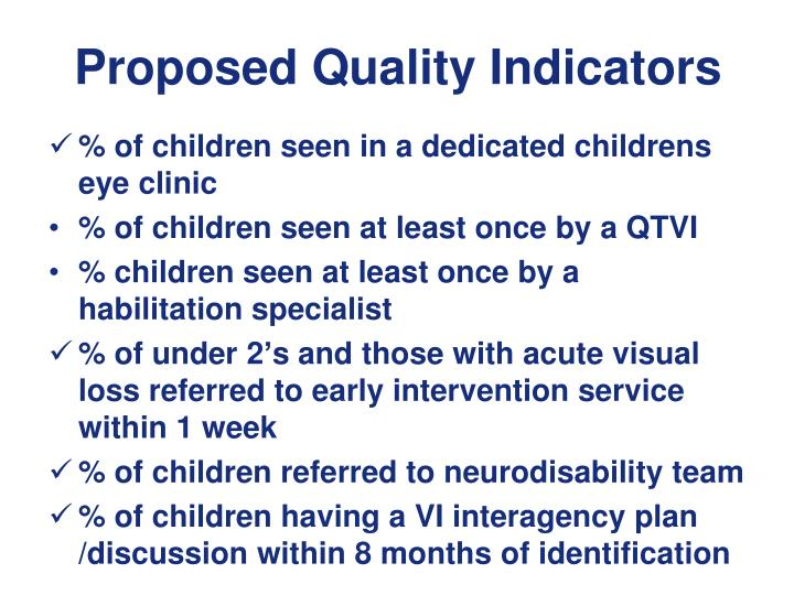 Proposed Quality Indicators