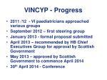 vincyp progress