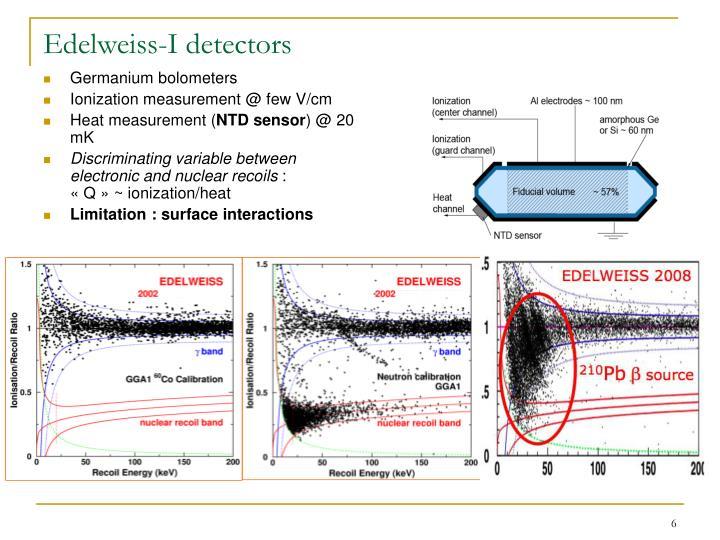 Edelweiss-I detectors