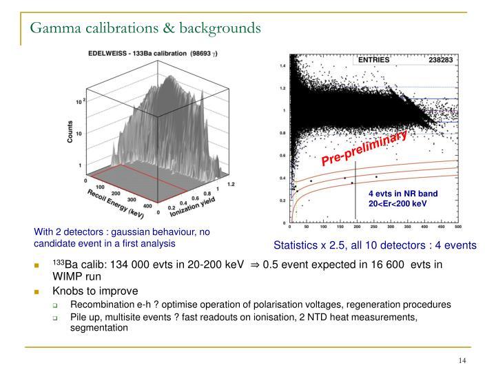 Gamma calibrations & backgrounds