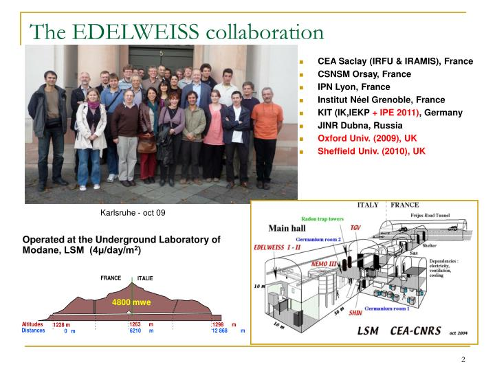 The EDELWEISS collaboration