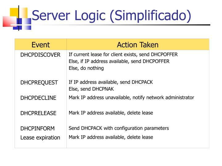Server Logic (Simplificado)