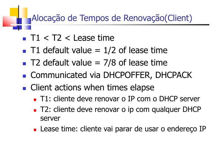 Alocação de Tempos de Renovação(Client)