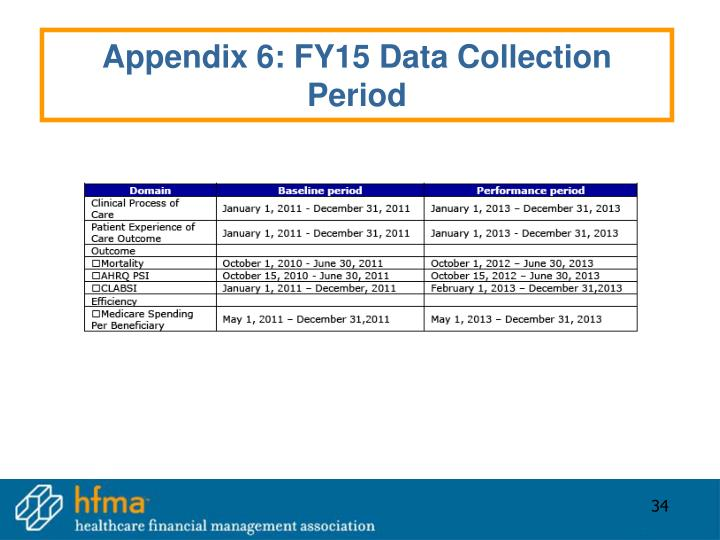 Appendix 6: FY15 Data Collection Period