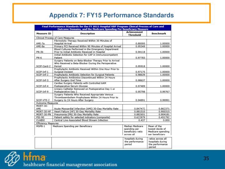 Appendix 7: FY15 Performance Standards