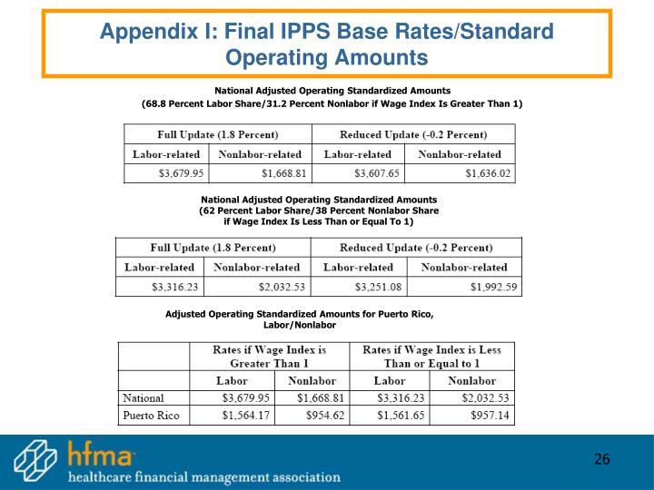 Appendix I: Final IPPS Base Rates/Standard Operating Amounts