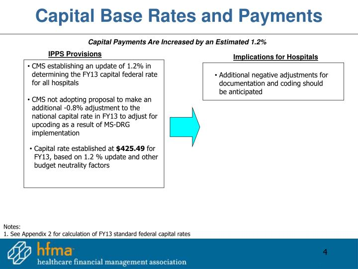 Capital Base Rates and Payments