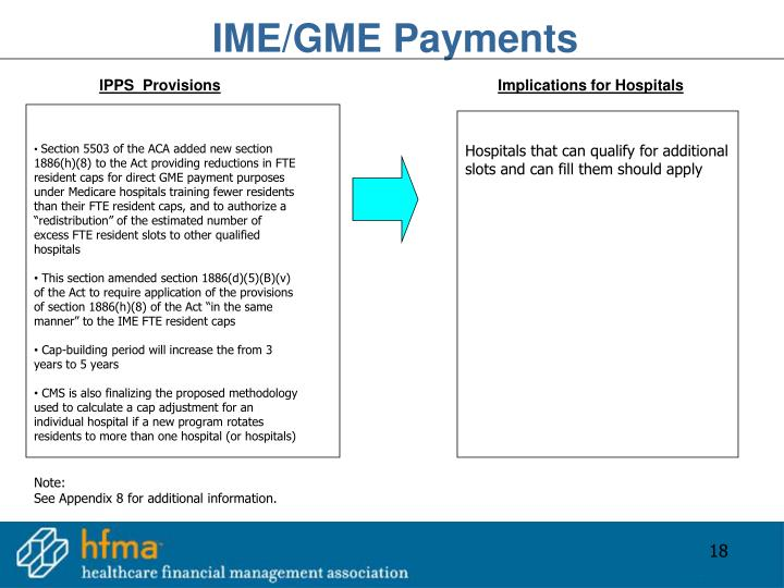 IME/GME Payments