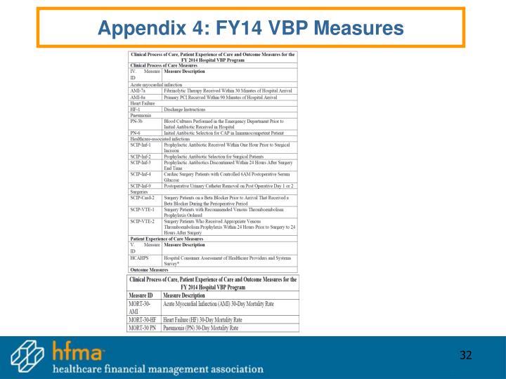 Appendix 4: FY14 VBP Measures