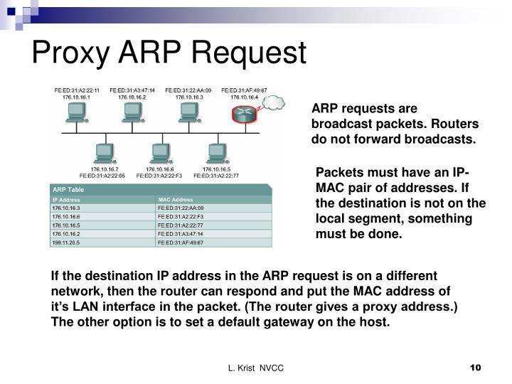Proxy ARP Request