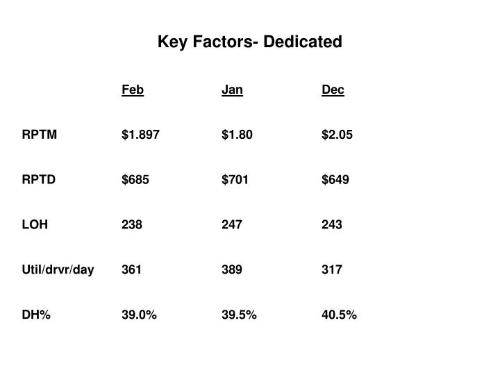 Key Factors- Dedicated