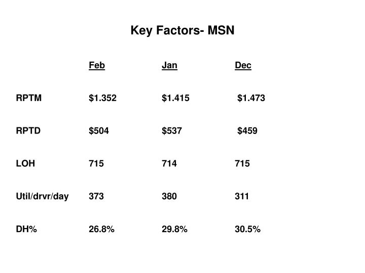 Key factors msn