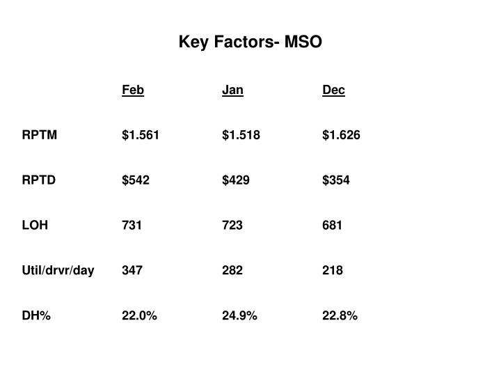 Key Factors- MSO