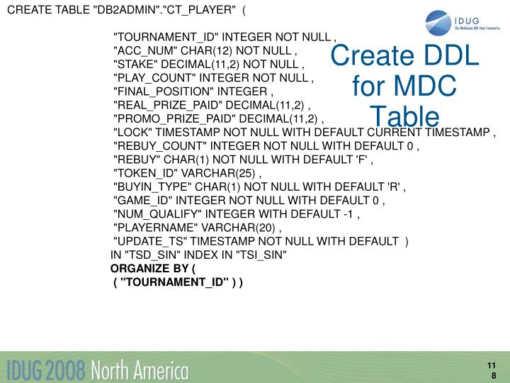 """CREATE TABLE """"DB2ADMIN"""".""""CT_PLAYER""""  ("""